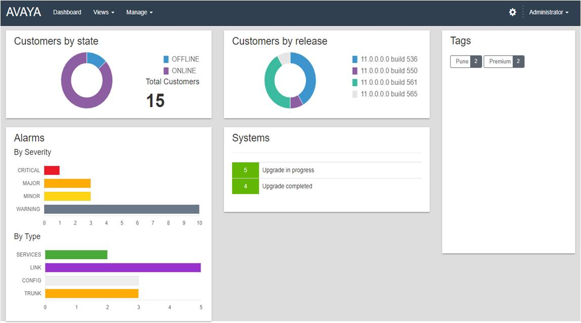 Avaya IP Office Release 11 Introduces Cloud Operations